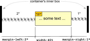 2  Flex length units